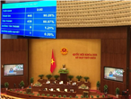 Quốc hội đã chính thức thông qua Luật An toàn, vệ sinh lao động